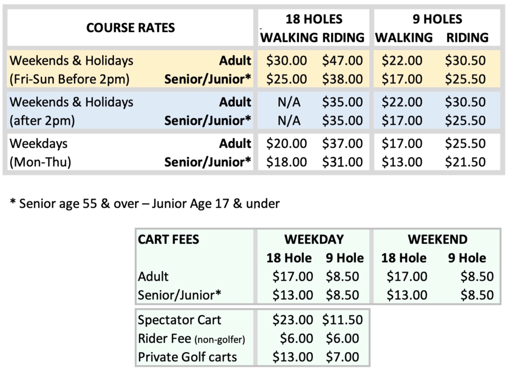 Pricing for golf walking and cart fees